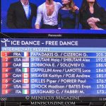 2018 Winter Olympics - Free Dance - Silver - Gabriella Papadakis and Guillaume Cizeron (FRA)_08
